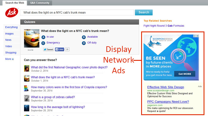 google-display-network-ads