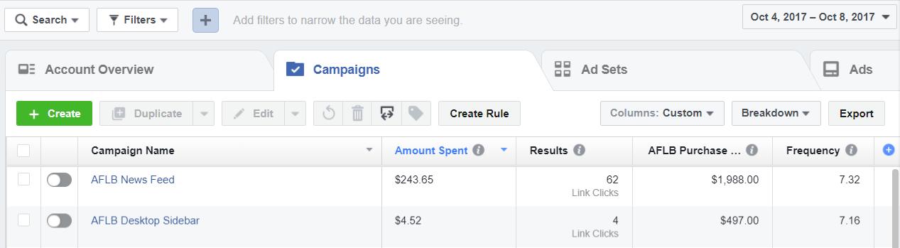 aflb facebook results